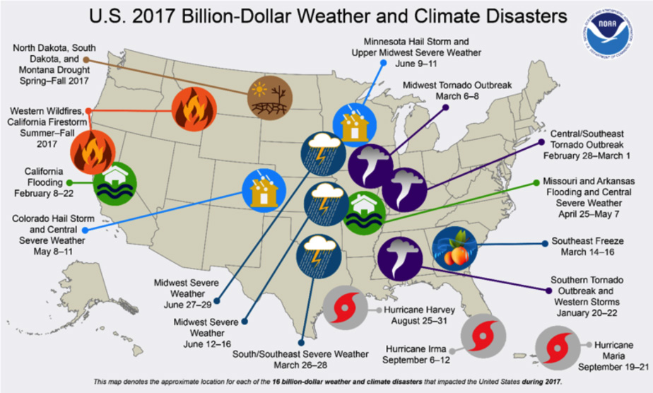 Infographic of 2017 billion-dollar weather and climate disasters.